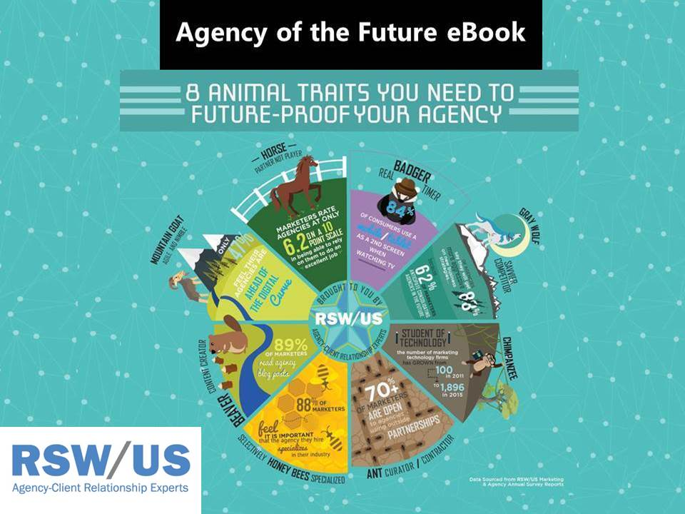 RSW/US Agency of the Future eBook